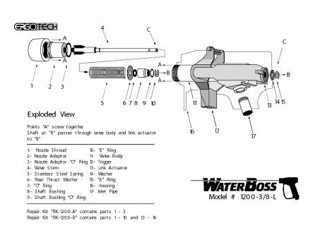 Boss Spray Gun Diagram Download Wiring Diagrams